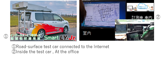 Situation of the office during measurement and inside the road-surface test car (Smart Romen Catcher LY Jr.)