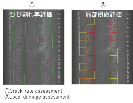 Analytical image by the crack-rate analysis AI and the local damage analysis AI